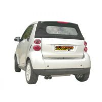 Smart FORTWO 999cc